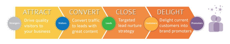 inbound-marketing-methodology-infographic.jpg
