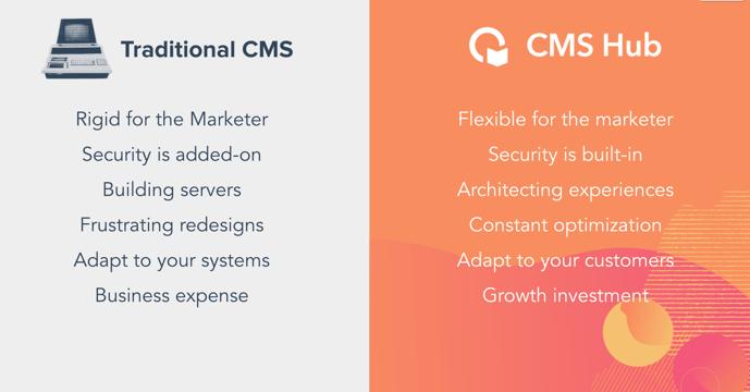 Traditional CMS vs. CMS Hub by HubSpot
