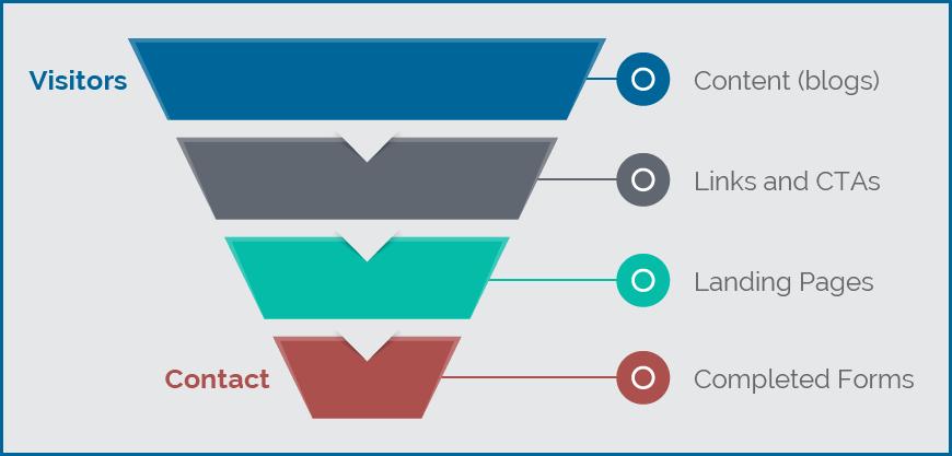 Nonprofit_Content_Marketing-3-1