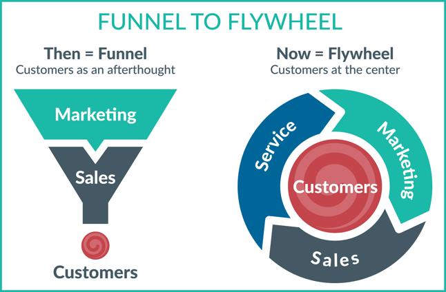 YP-flywheel-1