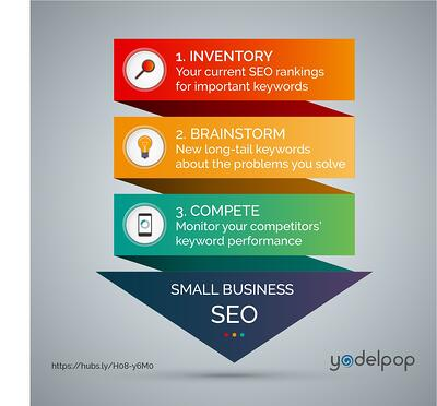 seo-help-for-small-business-3-steps-to-keywords-that-work-1.jpg